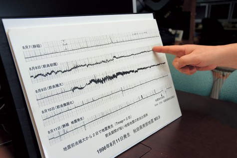 The undulating baseline recorded here was a precursor of an earthquake in southern Akita prefecture (August 11, 1996).